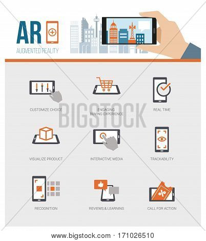 Augmented reality added value for business and retail: product and customer experience interactivity trackability and customization