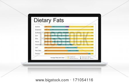 Cooking Oil Comparison Chart Dietary Wellness