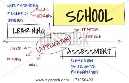 Institute School Certification Curriculum Activities