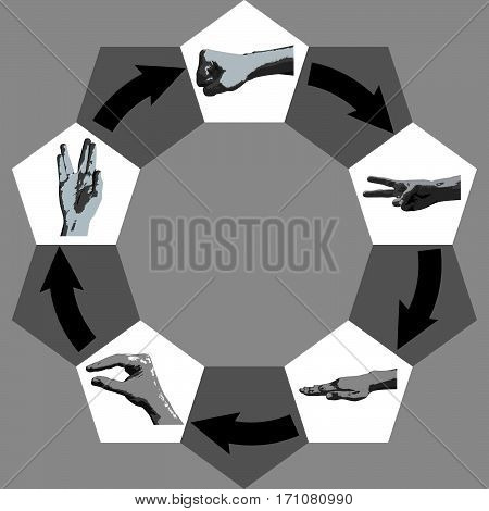 Concept game sign hand. Comic games Rock-paper-scissors-lizard-Spock