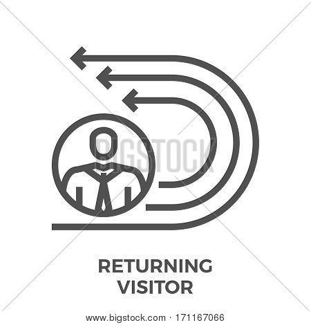 Returning Visitor Thin Line Vector Icon Isolated on the White Background.