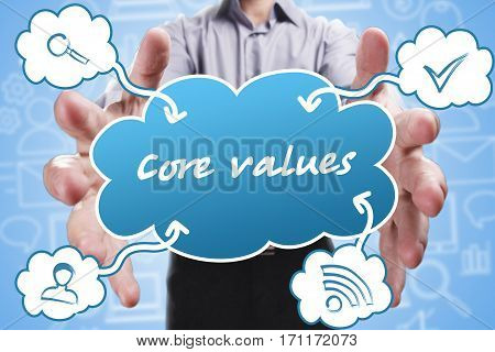 Business, Technology, Internet And Marketing. Young Businessman Thinking About: Core Values