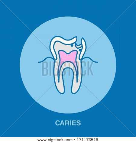 Caries treatment. Dentist line icon. Dental care sign, medical elements. Health care thin linear symbol for dentistry clinic.