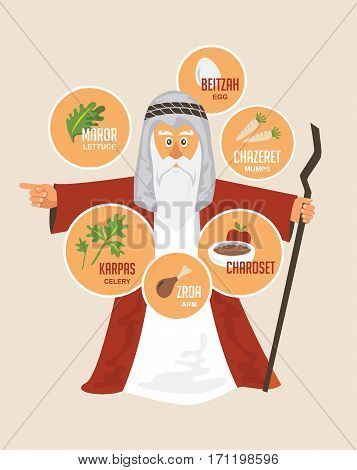 Moses over traditional Passover food. Jewish holiday vector illustration