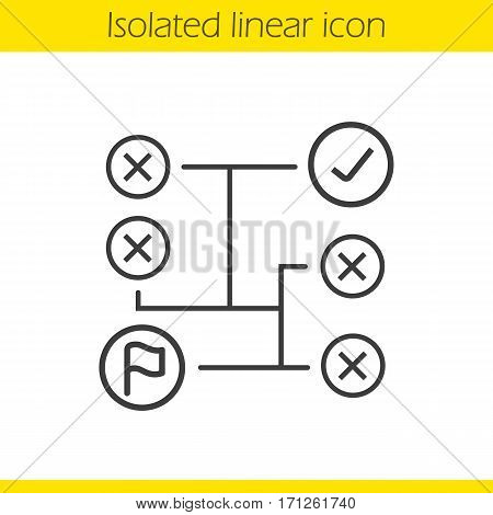 Problem solving concept linear icon. Logistics thin line illustration. Decision making contour symbol. Vector isolated outline drawing