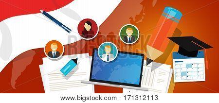 Indonesia education school university concept with icon laptop paper pencil cap student vector