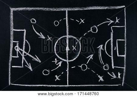 Soccer play tactics strategy drawn on chalk board
