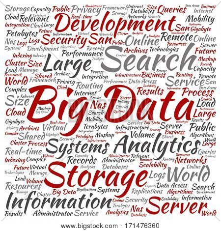 Concept or conceptual big data large size storage systems square word cloud isolated on background