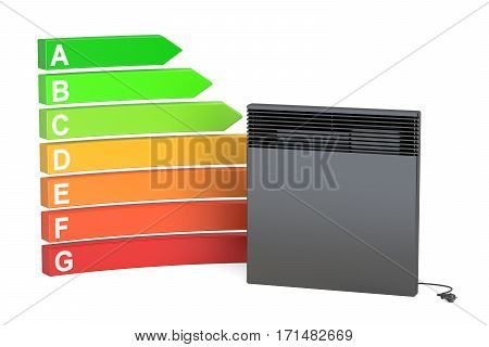 Saving energy consumption concept. Energy efficiency chart with convection heater 3D rendering isolated on white background