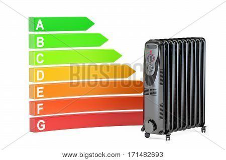 Saving energy consumption concept. Energy efficiency chart with oil heater 3D rendering isolated on white background