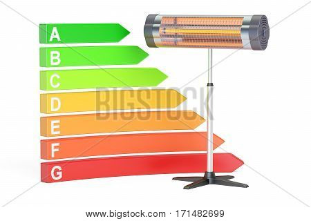 saving energy consumption with infrared heater concept 3D rendering isolated on white background