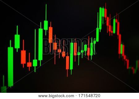Stock Forex green and red graph with black background , Forex market , trading.