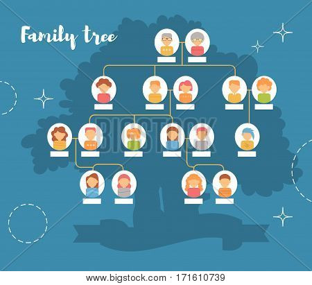 Family tree. Genealogy, pedigree. Vector illustration. Cartoon character. Art on a white background