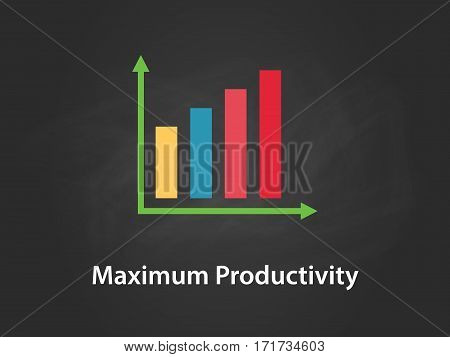 maximum productivity chart illustration with colourful bar and green arrow, white text and black background vector