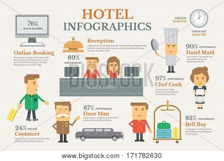 Hotel service flat vector design elements set-reception reservation infographic