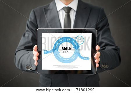 Agile methodology life cycle on tablet computer