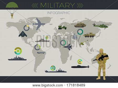 Military Infographic. Different armed forces type with data and circular diagrams on world map flat vector illustration. Aircraft, tanks, artillery, warships, submarine, soldier. Warfare concept