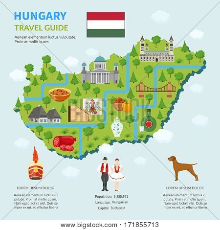 Hungary travel guide infographic poster flat map with trees landmarks traditional costume elements and national symbols vector illustration
