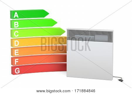 Saving energy consumption concept. Energy efficiency chart with modern convection heater 3D rendering isolated on white background