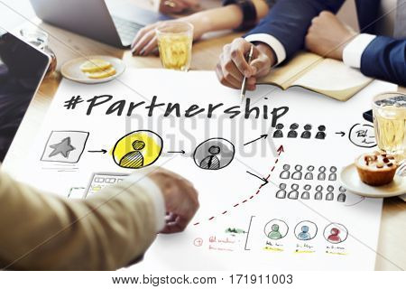 Leadership Partnership Business Plan Infographic