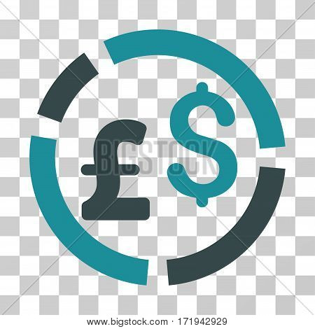 Pound And Dollar Currency Diagram vector pictogram. Illustration style is a flat iconic bicolor soft blue symbol on a transparent background.