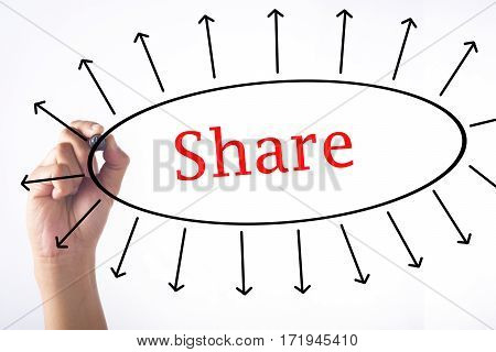 Hand Writing Share Concept On Transparent Board