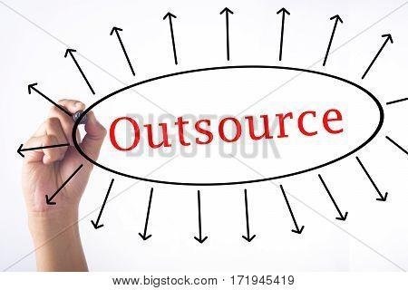 Hand Writing Outsource Concept On Transparent Board