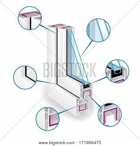 Plastic Window Frame Profile. Infographic Templeate. Illustration Of Structure