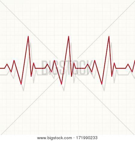 Heart Pulse Cardiogram