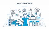 Project management, planning, implementation deadlines and time management, process control, operational discipline. Illustration thin line design of vector doodles, infographics elements. poster