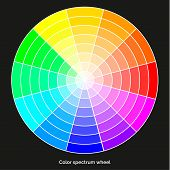 Vector color spectrum, Itten 12-color wheel, RBG palette, on black background poster