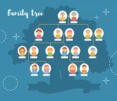Family tree. Genealogy, pedigree. Vector illustration. Cartoon character. Art on a white background poster