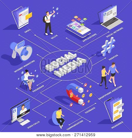 Social Media Network Isometric Flowchart With Video Calls Internet Marketing Hashtag Promotions Comm