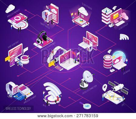 Wireless Technology Isometric Bright Purple Glow Flowchart With Cloud Storage Data Base Smart Watch