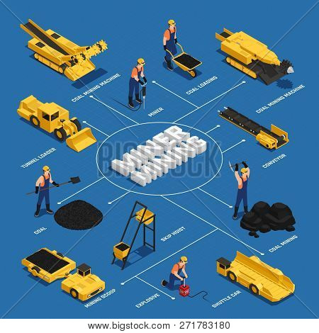 Miners With Working Equipment And Machines For Coal Mining Isometric Flowchart On Blue Background Ve