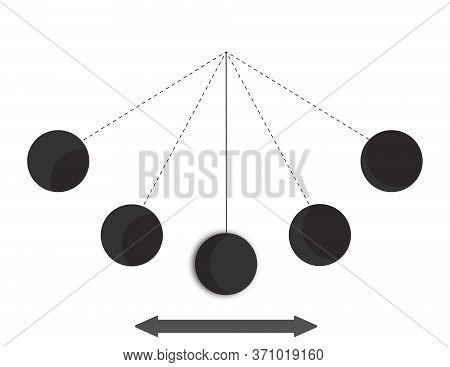 Pendulum Swings Back And Forth Illustration. Pendulum Oscillation