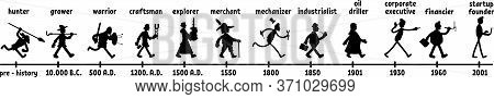 Man History Black Silhouette Vector Illustrations Kit. Timeline From Caveman To Businessman. Ancesto