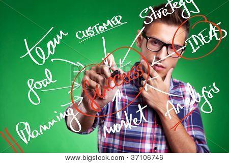 business man writing success concept by goal, vision, creativity, teamwork, focus, inspiration, training