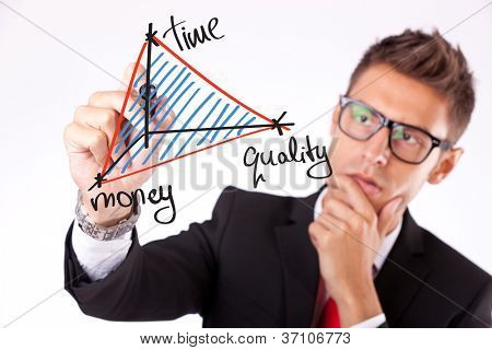 business man drawing a diagram with the balance between time, quality and money to see the project efficiency