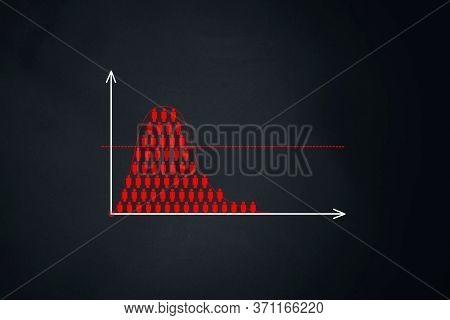The Rate Of Increase In Incidence. A Graph Of The Number Of People.