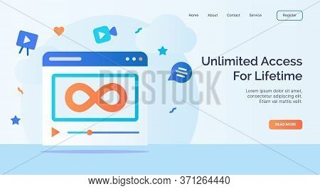 Unlimited Access Lifetime For Campaign Web Website Home Homepage Landing Page Template With Filled C
