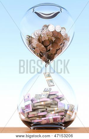 time is money (version with the central composite)