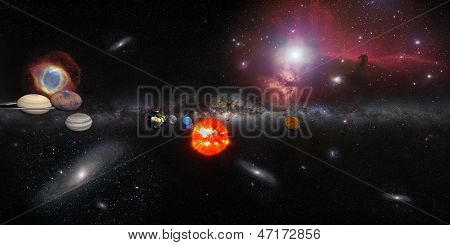 Solar system with milky way galaxy