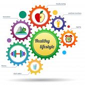 A modern set of infographic and icons healthy lifestyle. Abstract infographic design. Gear transmission and symbols healthy lifestyle. poster