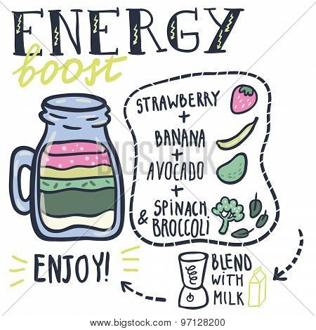 Energy boost smoothie hand drawn vector recipe