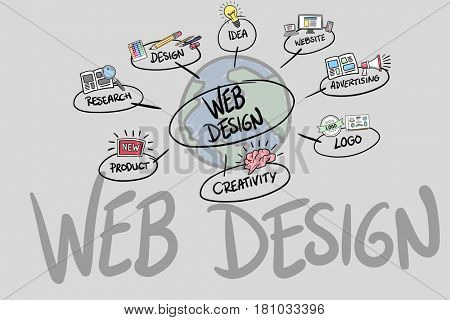 Digital composite of Signs surrounding Web Design over white background