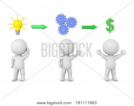 3D illustration depicting how a entrepreneur starts a business. The first stage he comes up with an idea then he goes to work and after that he reaps the reward.
