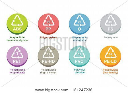 Plastic recycling identification code - ecology concept