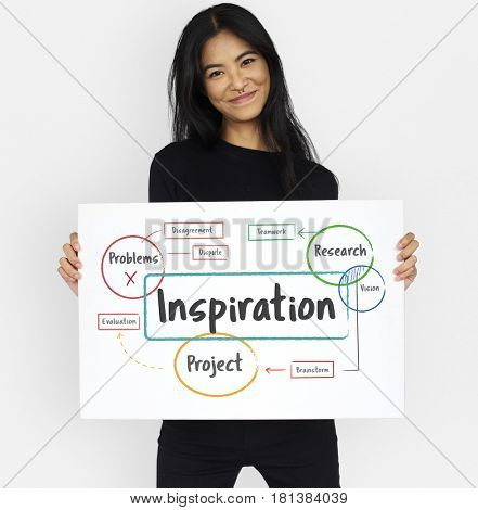 Inspiration Research Project Vision Diagram