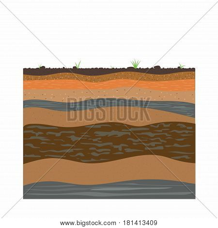 clay layers of earth underground layers of earth ground surface design a form of soil layers colour and texture